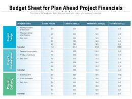 Budget Sheet For Plan Ahead Project Financials