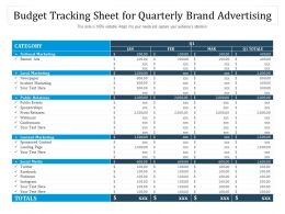Budget Tracking Sheet For Quarterly Brand Advertising