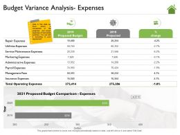 Budget Variance Analysis Expenses M2190 Ppt Powerpoint Presentation Styles Gridlines