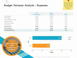 Budget Variance Analysis Expenses M3142 Ppt Powerpoint Presentation Slides Structure