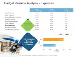 Budget Variance Analysis Expenses Real Estate Management And Development Ppt Themes