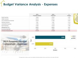 Budget Variance Analysis Expenses Utilities Fees Ppt Powerpoint Presentation Show Ideas