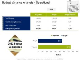 Budget Variance Analysis Operational Commercial Real Estate Property Management Ppt Templates