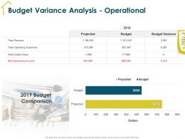 Budget Variance Analysis Operational Estate M1930 Ppt Powerpoint Presentation Pictures Outline