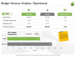 Budget Variance Analysis Operational M2191 Ppt Powerpoint Presentation Infographics