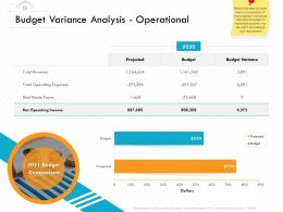 Budget Variance Analysis Operational M3143 Ppt Powerpoint Presentation Pictures Brochure