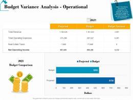 Budget Variance Analysis Operational Real Estate Detailed Analysis Ppt Slide