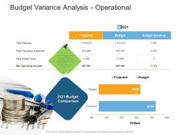 Budget Variance Analysis Operational Real Estate Management And Development Ppt Demonstration