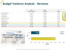 Budget Variance Analysis Revenue Garage Vacancy Ppt Powerpoint Presentation Infographics Grid