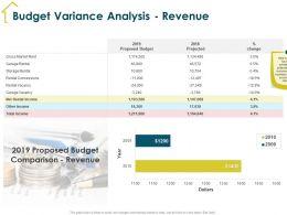 Budget Variance Analysis Revenue Garage Vacancy Ppt Powerpoint Presentation Infographics Grid