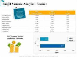 Budget Variance Analysis Revenue Income Real Estate Detailed Analysis