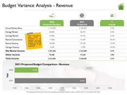 Budget Variance Analysis Revenue M2189 Ppt Powerpoint Presentation Portfolio Examples