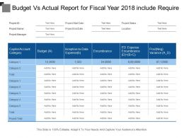 Budget Vs Actual Report For Fiscal Year 2018 Include Require Details