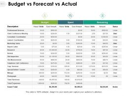 Budget Vs Forecast Vs Actual Measurement Professional Ppt Powerpoint Presentation Ideas Objects