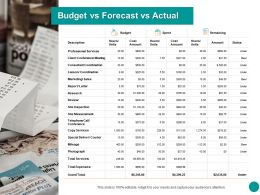 Budget VS Forecast VS Actual Ppt Powerpoint Presentation Icon Images