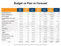Budget Vs Plan Vs Forecast Development Approved E232 Ppt Powerpoint Presentation Slides Visuals