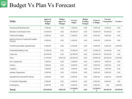 Budget Vs Plan Vs Forecast Ppt Design