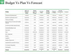 Budget Vs Plan Vs Forecast Ppt Design