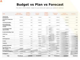 Budget Vs Plan Vs Forecast Ppt Powerpoint Presentation Icon Ideas