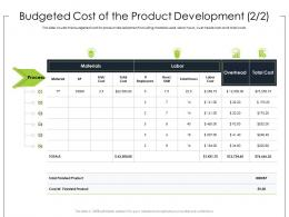 Budgeted Cost Of The Product Development Employees Ppt Powerpoint Outline Elements