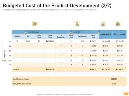 Budgeted Cost Of The Product Development Process Ppt Powerpoint Design Inspiration