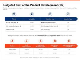 Budgeted Cost Of The Product Development Product Requirement Gathering Methods Ppt Styles Graphics