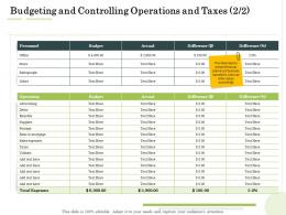 Budgeting And Controlling Operations And Taxes Advertising Administration Management Ppt Topics