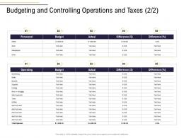 Budgeting And Controlling Operations And Taxes Mortgage Business Process Analysis Ppt Designs
