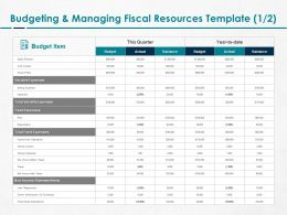 Budgeting And Managing Fiscal Resources Item Ppt Powerpoint Ideas