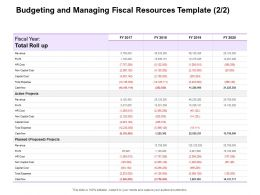 Budgeting And Managing Fiscal Resources Planned Ppt Powerpoint Presentation Model