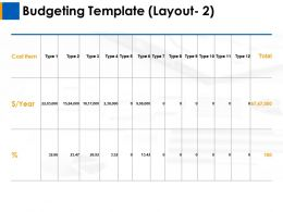 Budgeting Layout Business Ppt Layouts Designs Download