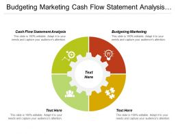Budgeting Marketing Cash Flow Statement Analysis Time Management