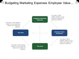 Budgeting Marketing Expenses Employee Value Proposition Seo Strategies Cpb