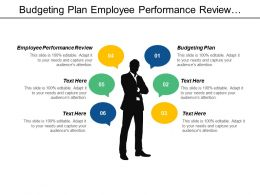 Budgeting Plan Employee Performance Review Efficient Inventory Management