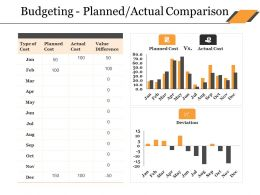 Budgeting Planned Actual Comparison Ppt Deck