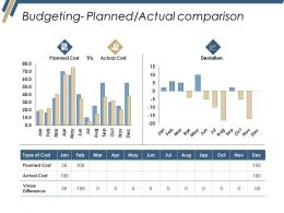 Budgeting Planned Actual Comparison Ppt Icon