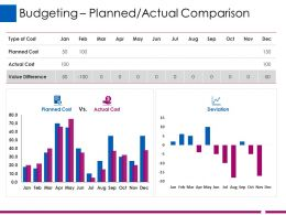 Budgeting Planned Actual Comparison Ppt Layouts