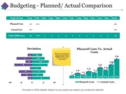 Budgeting Planned Actual Comparison Ppt Pictures Clipart Images