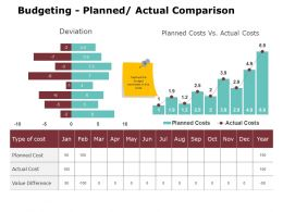 Budgeting Planned Actual Comparison Ppt Powerpoint Presentation Gallery Show