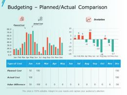 Budgeting Planned Actual Comparison Ppt Slides Inspiration