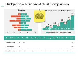 Budgeting Planned Actual Comparison Ppt Summary Example Introduction
