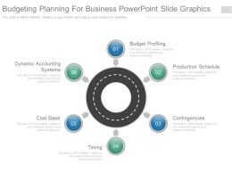 Budgeting Planning For Business Powerpoint Slide Graphics