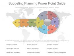 Budgeting Planning Power Point Guide