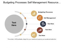 Budgeting Processes Self Management Resource Management Business Environment Cpb