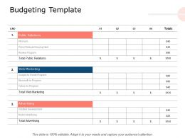 Budgeting Template Creative Development Ppt Powerpoint Presentation Model Icons