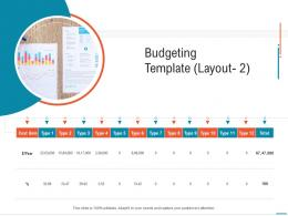 Budgeting Template Layout 2 Cost Business Expenses Summary Ppt Graphics