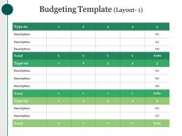 Budgeting Template Powerpoint Ideas