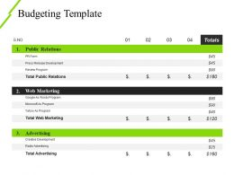 Budgeting Template Powerpoint Shapes