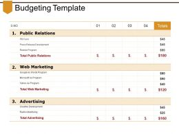 Budgeting Template Powerpoint Slide