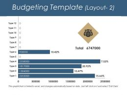 Budgeting Template Ppt Icon